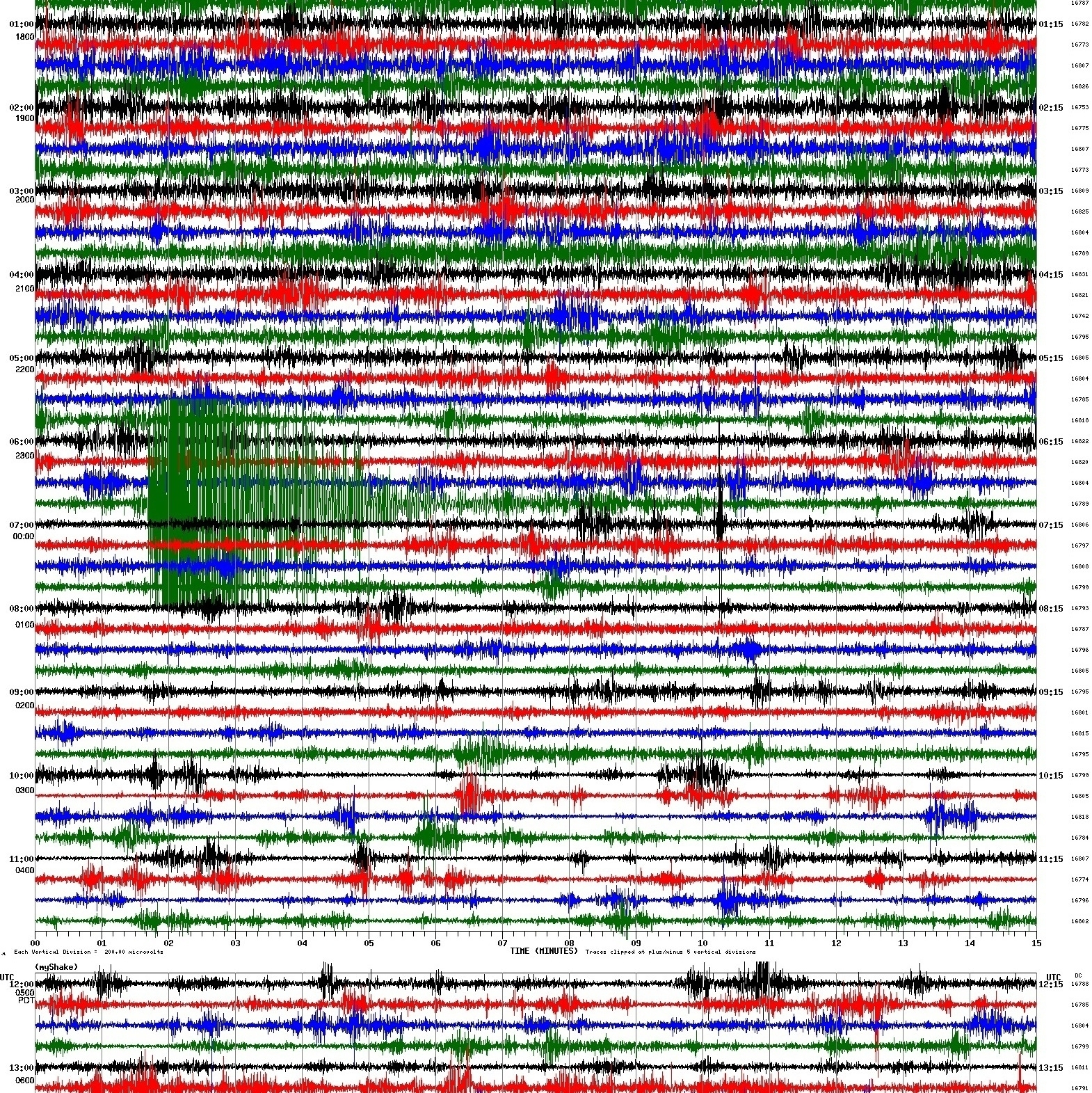 helicorder of M5.1 earthquake
